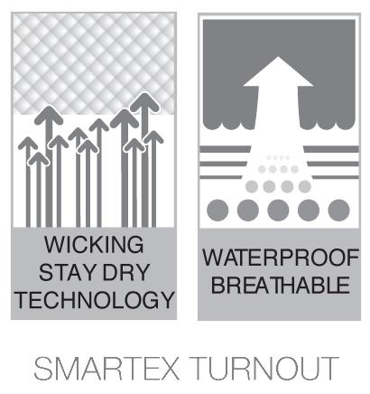 Bucas Smartex Eigenschappen