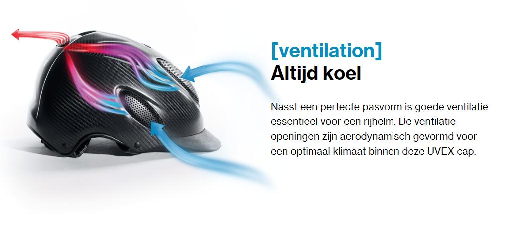 Naast een perfecte pasvorm is goede ventilatie essentieel voor een rijhelm. De ventilatie openingen zijn aerodynamisch gevormd voor een optimaal klimaat binnen deze UVEX cap.