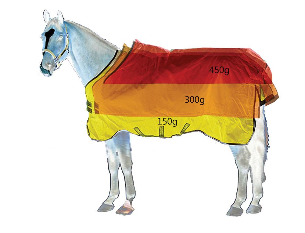 Horseware Vari-Layer